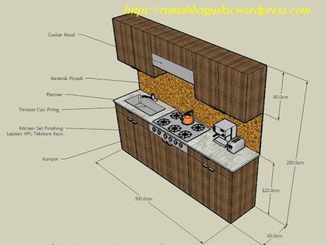 Desain Interior Dapur Kecil Minimalist Ukuran 19x38 M